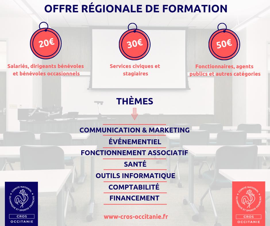 86e43f22fa0 Présentation de l offre régionale de formation - Comité Régional ...